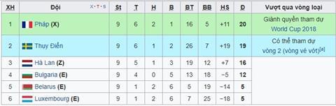 Phap vs Belarus (1h45 ngay 1110) Gat nhung noi lo sang mot ben hinh anh 3