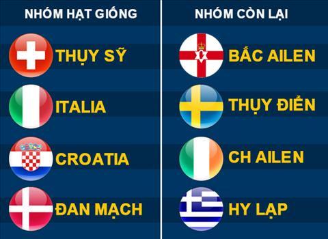 Danh sach 8 doi tuyen chau Au tranh ve vot du VCK World Cup 2018 hinh anh 3