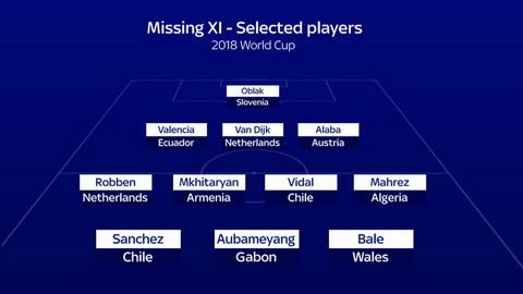 Doi hinh cac ngoi sao lo hen voi World Cup 2018 theo danh gia cua Sky Sports.