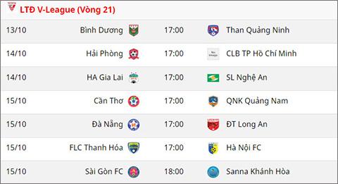 Lich thi dau vong 21 V-League 2017: Thanh Hoa vs Ha Noi hinh anh 2