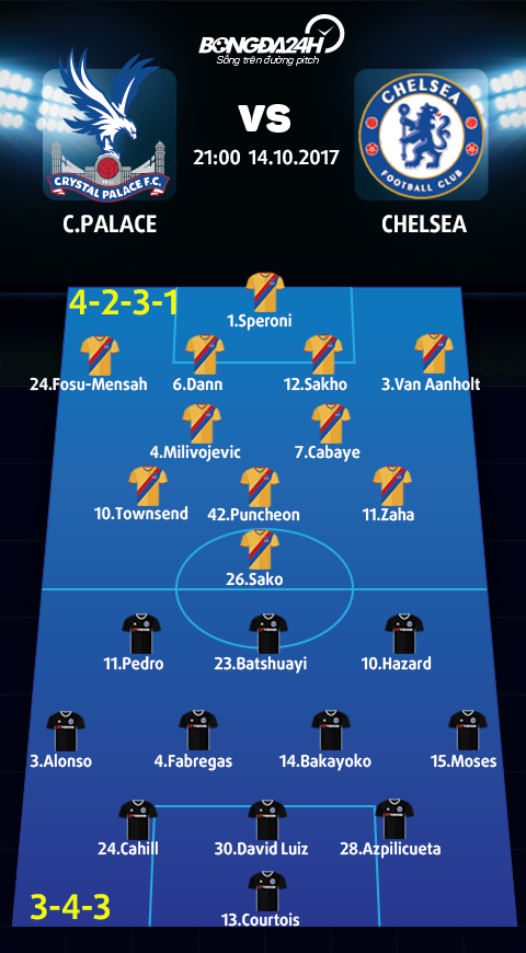 Crystal Palace vs Chelsea (21h00 ngay 1410) Ngay Conte giai toan hinh anh 3