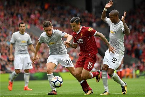 hang thu M.U day kien cuong truoc Liverpool