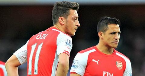 Tran dau Watford vs Arsenal la luc HLV Wenger bat dau cong cuoc loai bo tam anh huong cua Alexis Sanchez va Mesut Ozil.