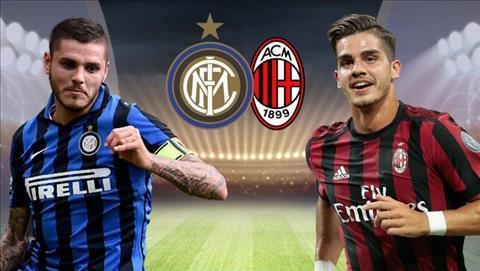 Nhan dinh Inter vs AC Milan 01h45 ngay 1610 (Serie A 201718) hinh anh