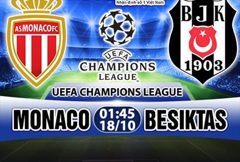Nhan dinh Monaco vs Besiktas 01h45 ngày 1810 (Champions League 201718) hinh anh