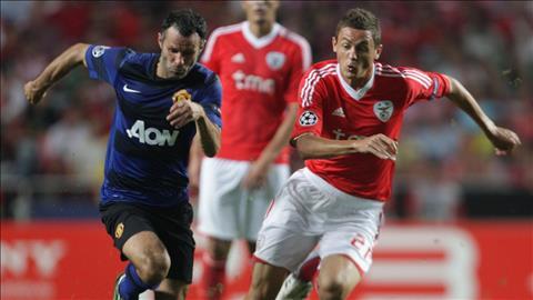 Matic Benfica da thay doi su nghiep cua toi hinh anh