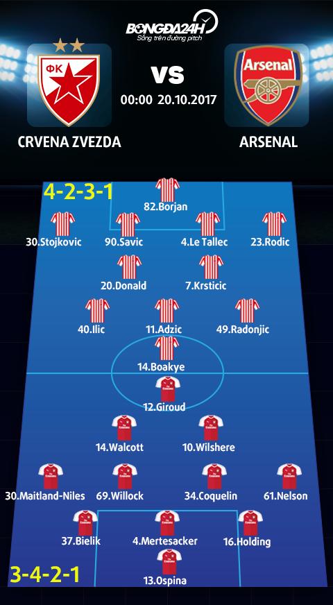 Crvena Zvezda vs Arsenal (0h ngay 2010) Qua khu ua ve hinh anh 4