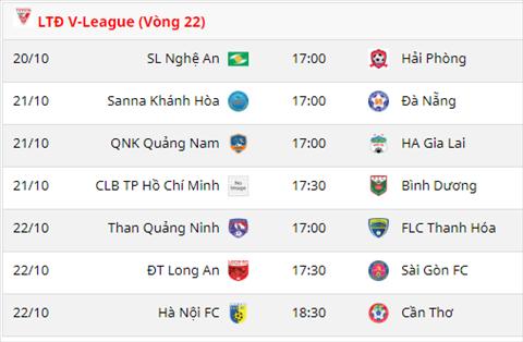 Truoc vong 22 V-League 2017 HAGL kho co qua o Quang Nam, Ha Noi tang toc hinh anh 2