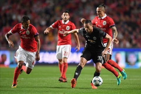 Cham diem Benfica 0-1 MU Nhung nguoi hung khong ngo hinh anh