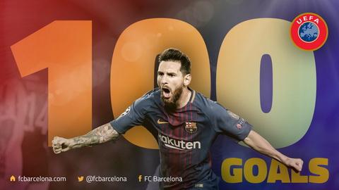 Lionel Messi da ghi 100 ban tai dau truong chau Au.