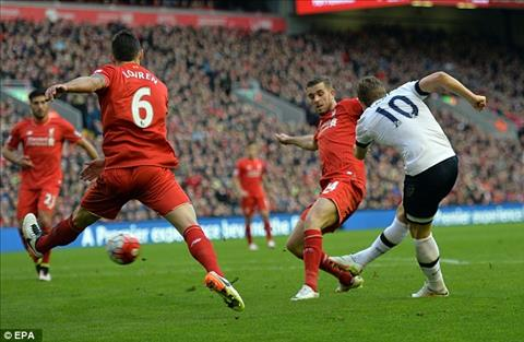 Hang thu Liverpool kho giu sach luoi truoc Tottenham hinh anh 3