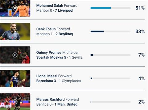 Vuot Ronaldo, Messi, sao Liverpool xuat sac nhat tuan 3 Champions League hinh anh