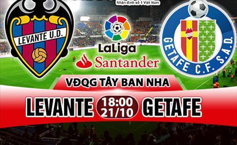 Nhan dinh Levante vs Getafe 18h00 ngay 2110 (La Liga 201718) hinh anh