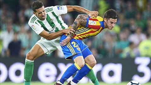 Nhan dinh Valencia vs Sevilla 23h30 ngay 2110 (La Liga 201718) hinh anh