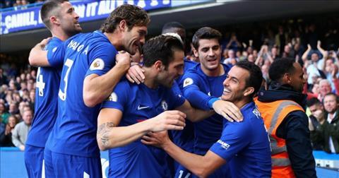 Conte Chi CDV Chelsea moi co the gay ap luc cho chung toi hinh anh