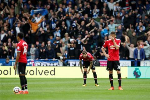 Vi sao MU xung dang thua Huddersfield hinh anh