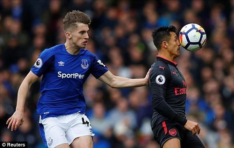 Du am Everton 2-5 Arsenal Phao thu van can Sanchez va Ozil hinh anh 3
