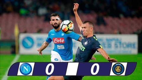 Napoli 0-0 Inter Milan Cham dut mach toan thang hinh anh