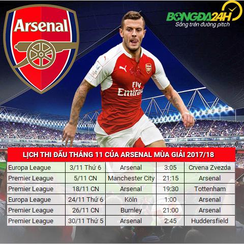 Lich thi dau thang 11 cua Arsenal mua giai 201718 hinh anh 2