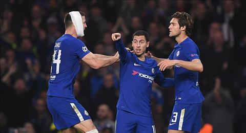 Thong tin luc luong tran Bournemouth vs Chelsea hinh anh