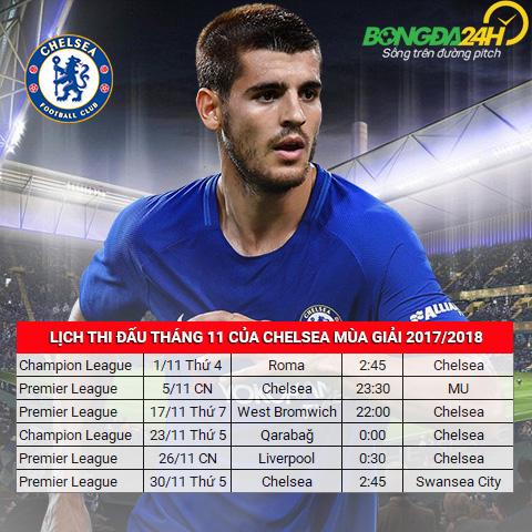 Lich thi dau thang 11 cua Chelsea mua giai 201718 hinh anh 2