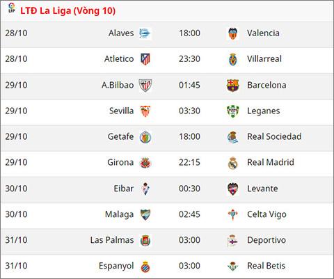 Lich thi dau vong 10 La Liga 201718 hinh anh 2