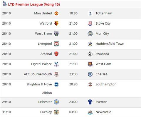 Lich thi dau vong 10 Premier League 2017/18