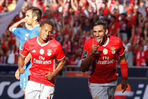 Nhan dinh Benfica vs Feirense 01h00 ngay 2810 (VDQG Bo Dao Nha 201718) hinh anh