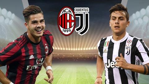 Nhan dinh AC Milan vs Juventus 23h00 ngay 2810 (Serie A 201718) hinh anh