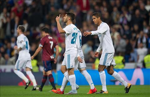 Girona vs Real Madrid (22h15 ngay 2910)  Menh lenh phai thang hinh anh