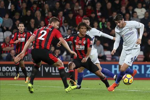 Nhung thong ke dang nho sau tran Bournemouth 0-1 Chelsea hinh anh