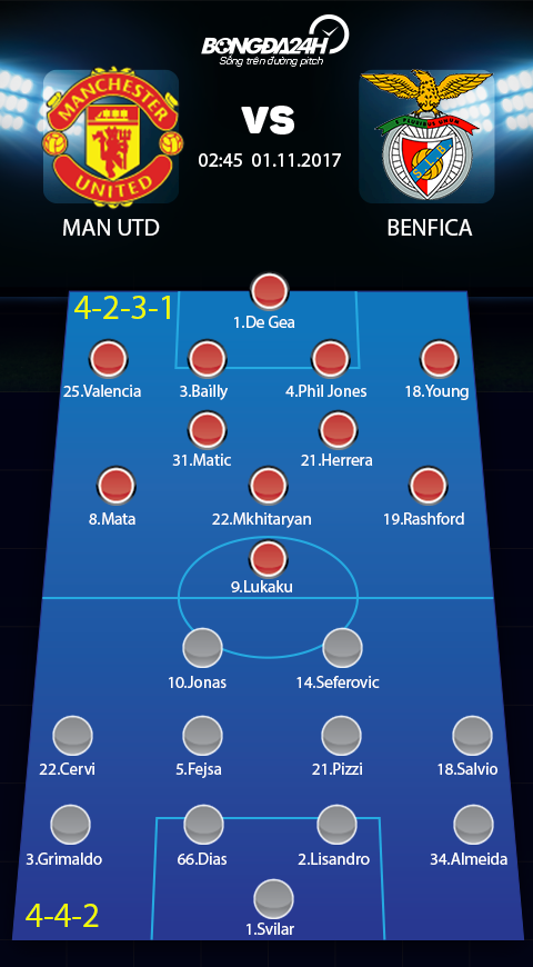 Man Utd vs Benfica (2h45 ngay 111) Nhe nhang pha ky luc, thang tien vong knock-out hinh anh 4