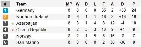 Nhan dinh San Marino vs Na Uy 01h45 ngay 610 (VL World Cup 2018) hinh anh 2