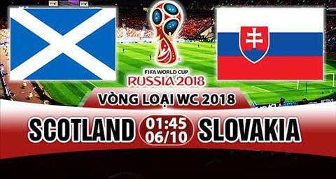 Nhan dinh Scotland vs Slovakia 01h45 ngay 610 (VL World Cup 2018) hinh anh