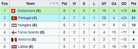 Nhan dinh Dao Faroe vs Latvia 23h00 ngay 710 (VL World Cup 2018) hinh anh 2