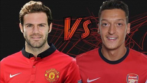 MU nen ban Juan Mata mua tien ve Mesut Ozil hinh anh 2