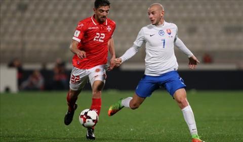 Nhan dinh Slovakia vs Malta 23h00 ngay 810 (VL World Cup 2018) hinh anh