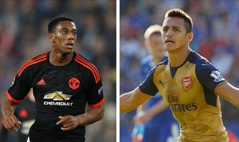 Arsenal nham sao MU thay Sanchez hinh anh 2