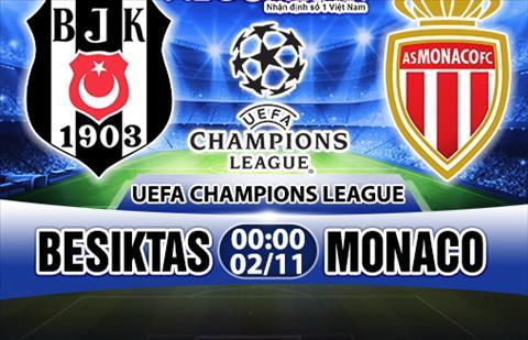 Nhan dinh Besiktas vs Monaco 00h00 ngay 0211 (Champions League 201718) hinh anh