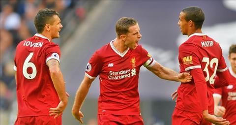 Giu sach luoi nhieu thu nhi Premier League nhung hang phong ngu Liverpool khong xung dang duoc danh gia cao