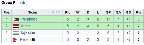 Xac dinh nhung doi tuyen da co ve tham du VCK Asian Cup 2019 hinh anh