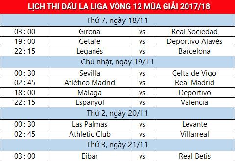 Lich thi dau vong 12 La Liga 201718 hinh anh 2