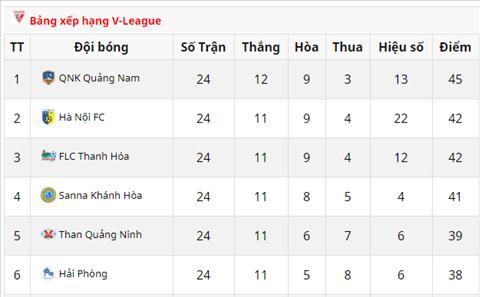 Truoc vong 25 V-League 2017 Cuoc dau noi bo cua quan bau Hien hinh anh 3