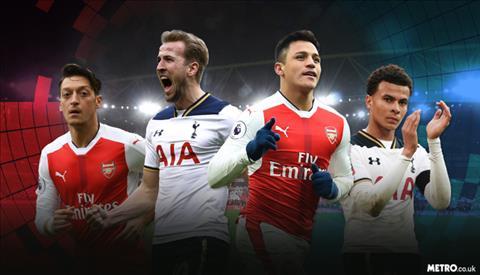 Chien thang Arsenal duoc dam bao 100% cho Tottenham hinh anh
