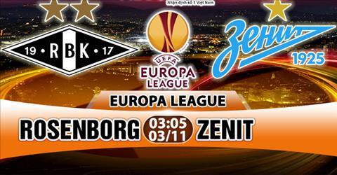 Nhan dinh Rosenborg vs Zenit 03h05 ngay 0311 (Europa League 201718) hinh anh