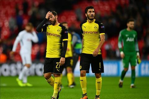 Thua sach Real Madrid va Tottenham roi lien tiep bat luc truoc APOEL Nicosia, Dortmund chuan bi som noi loi chia tay Champions League ngay tu vong bang