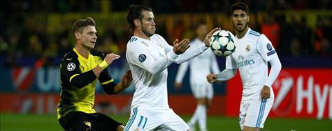 Chuyen nhuong Real Madrid day di 8 cai ten hinh anh 2