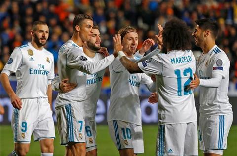 Nhung thong ke dang nho sau tran dau APOEL 0-6 Real Madrid hinh anh