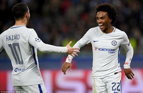 Du am Qarabag 0-4 Chelsea Diem 10 cho tien ve Willian hinh anh 2