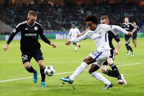 Du am Qarabag 0-4 Chelsea Diem 10 cho tien ve Willian hinh anh